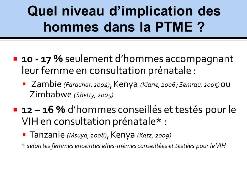 10 - 17 % seulement dhommes accompagnant leur femme en consultation prénatale : Zambie (Farquhar, 2004), Kenya (Kiarie, 2006 ; Semrau, 2005) ou Zimbab