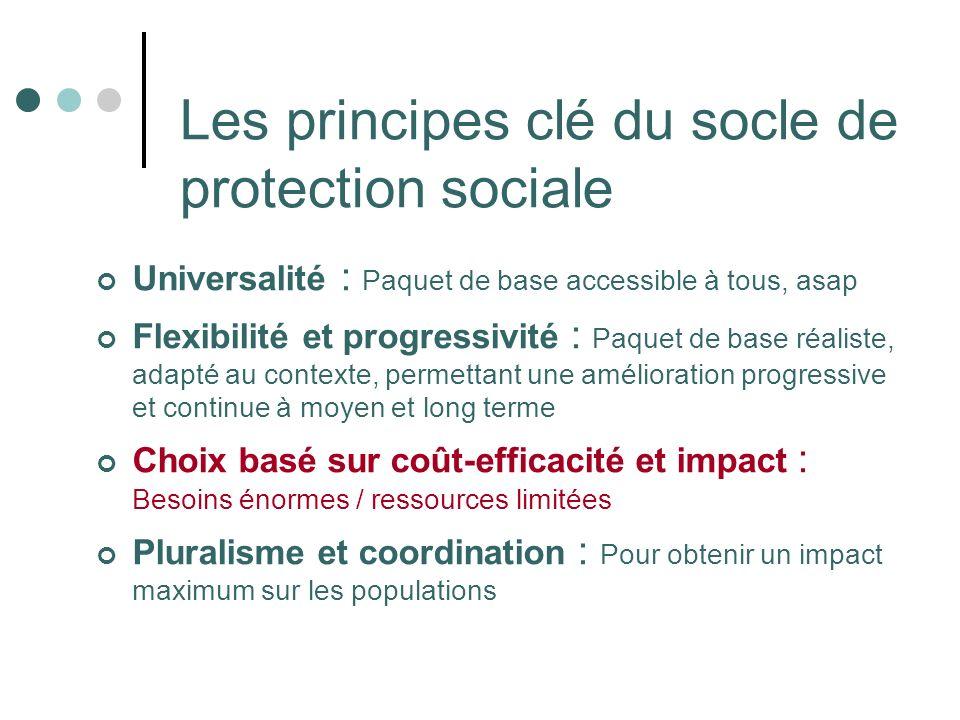 Les principes clé du socle de protection sociale Universalité : Paquet de base accessible à tous, asap Flexibilité et progressivité : Paquet de base r