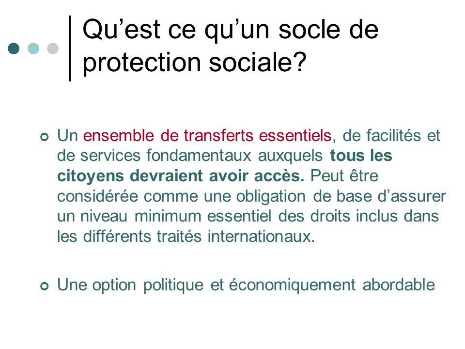Quest ce quun socle de protection sociale? Un ensemble de transferts essentiels, de facilités et de services fondamentaux auxquels tous les citoyens d