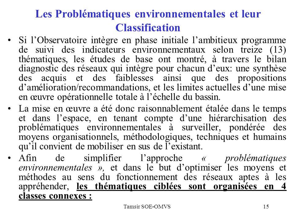 Tamsir SOE-OMVS15 Les Problématiques environnementales et leur Classification Si lObservatoire intègre en phase initiale lambitieux programme de suivi