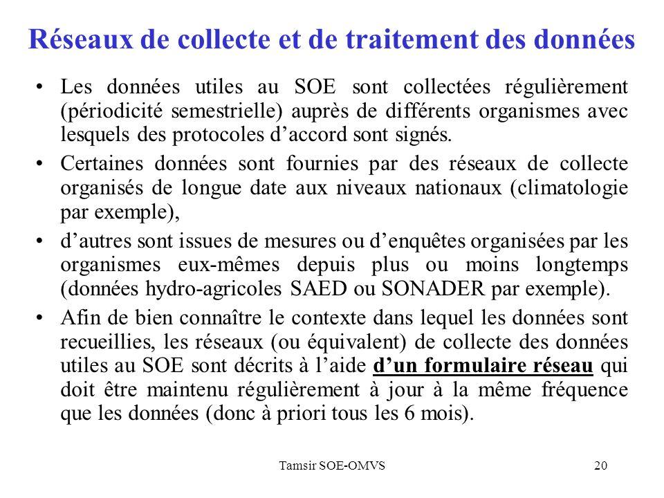 Tamsir SOE-OMVS20 Réseaux de collecte et de traitement des données Les données utiles au SOE sont collectées régulièrement (périodicité semestrielle) auprès de différents organismes avec lesquels des protocoles daccord sont signés.