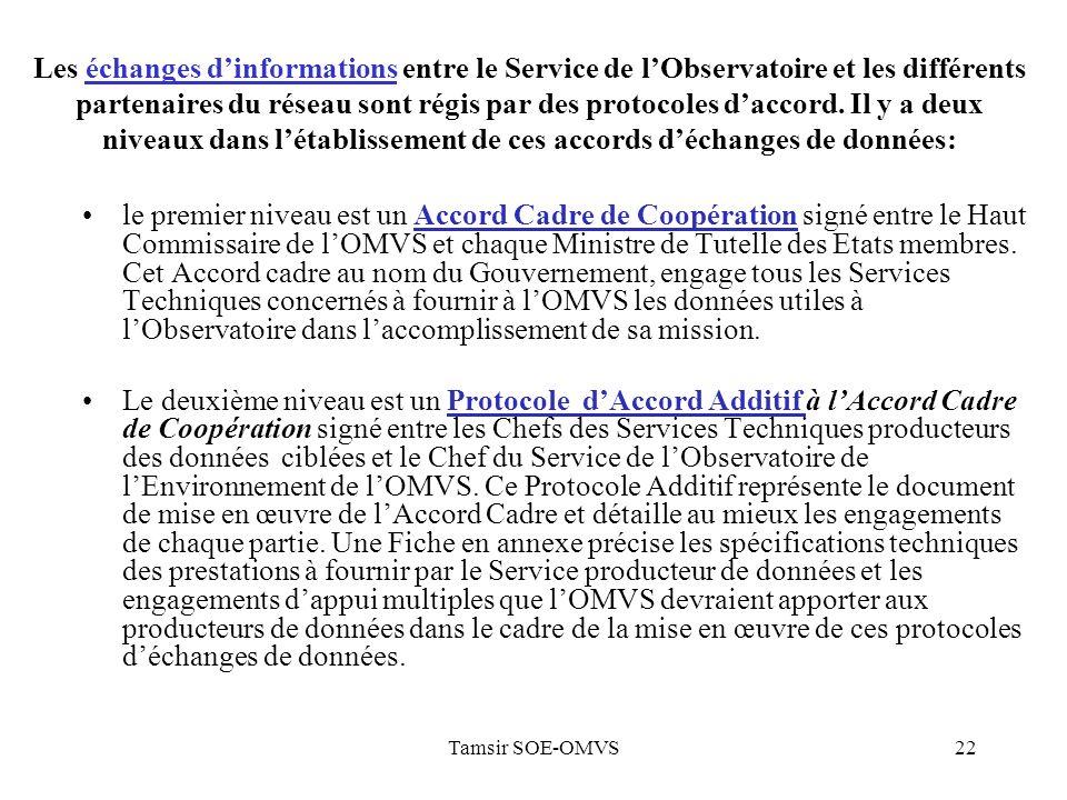 Tamsir SOE-OMVS22 Les échanges dinformations entre le Service de lObservatoire et les différents partenaires du réseau sont régis par des protocoles daccord.