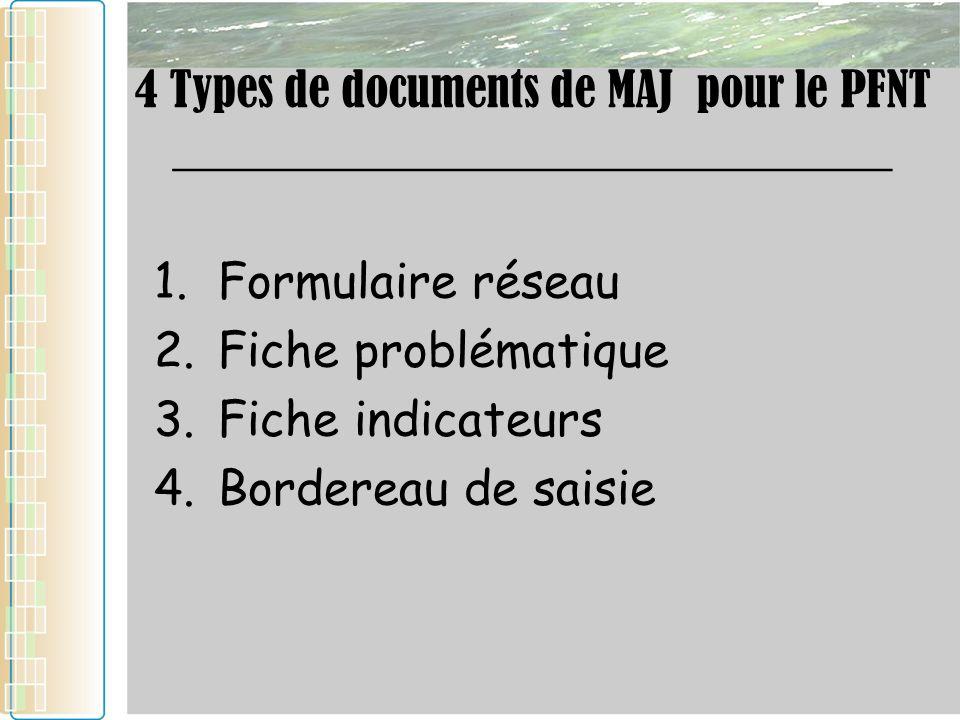 Tamsir SOE-OMVS24 4 Types de documents de MAJ pour le PFNT ______________________________ 1.Formulaire réseau 2.Fiche problématique 3.Fiche indicateur
