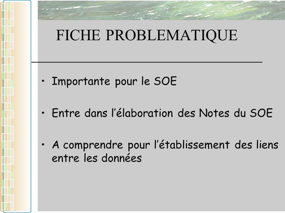 Tamsir SOE-OMVS26 FICHE PROBLEMATIQUE _____________________________ Importante pour le SOE Entre dans lélaboration des Notes du SOE A comprendre pour létablissement des liens entre les données