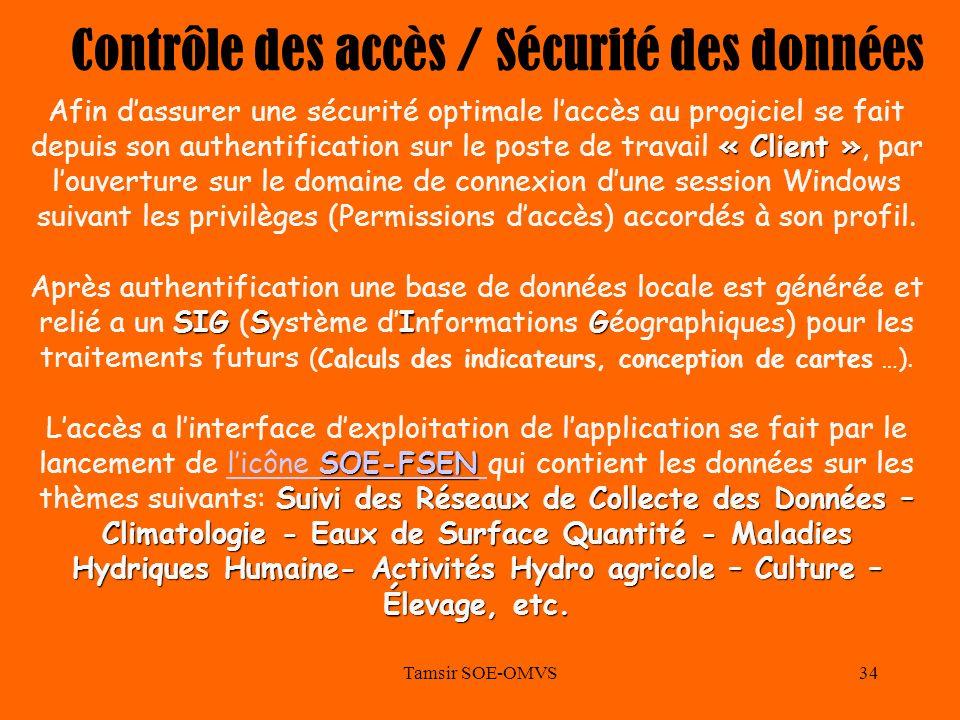 Tamsir SOE-OMVS34 Contrôle des accès / Sécurité des données « Client » SIGSIG SOE-FSEN Suivi des Réseaux de Collecte des Données – Climatologie - Eaux