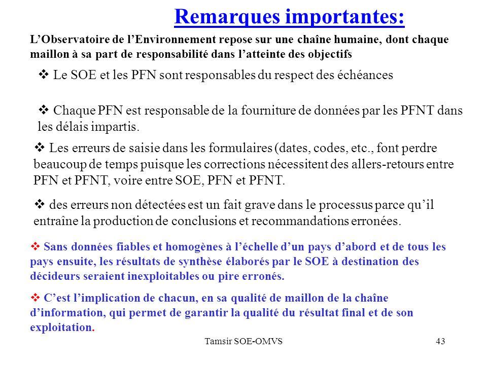 Tamsir SOE-OMVS43 Le SOE et les PFN sont responsables du respect des échéances Chaque PFN est responsable de la fourniture de données par les PFNT dans les délais impartis.