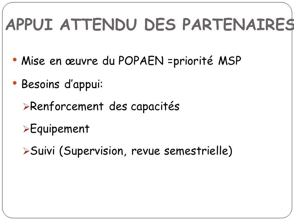 APPUI ATTENDU DES PARTENAIRES Mise en œuvre du POPAEN =priorité MSP Besoins dappui: Renforcement des capacités Equipement Suivi (Supervision, revue semestrielle)