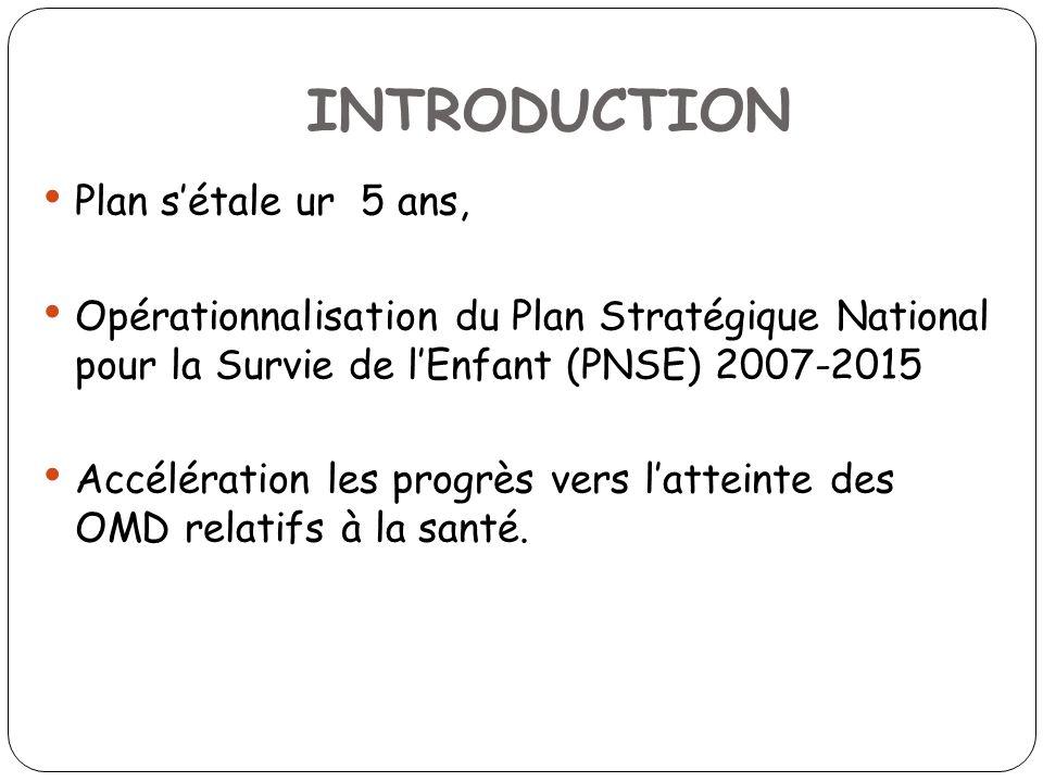 INTRODUCTION Plan sétale ur 5 ans, Opérationnalisation du Plan Stratégique National pour la Survie de lEnfant (PNSE) 2007-2015 Accélération les progrès vers latteinte des OMD relatifs à la santé.