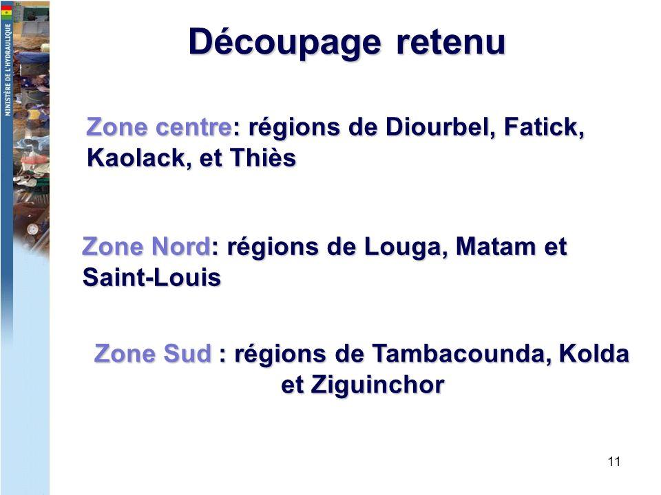 11 276 forages Découpage retenu Zone Sud : régions de Tambacounda, Kolda et Ziguinchor Zone centre: régions de Diourbel, Fatick, Kaolack, et Thiès Zone Nord: régions de Louga, Matam et Saint-Louis