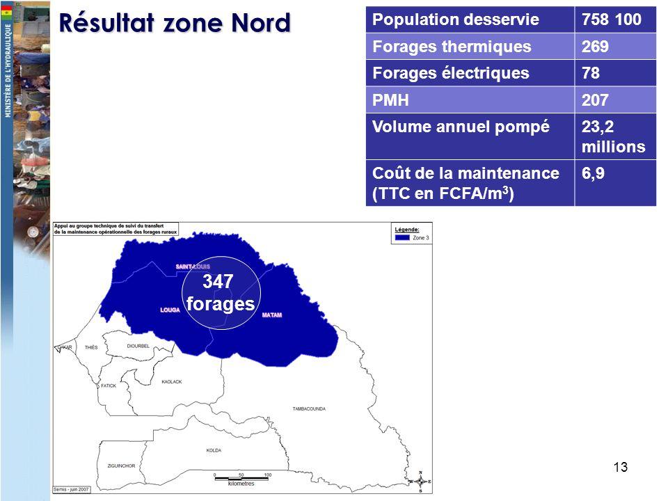 13 Résultat zone Nord Population desservie758 100 Forages thermiques269 Forages électriques78 PMH207 Volume annuel pompé23,2 millions Coût de la maintenance (TTC en FCFA/m 3 ) 6,9 347 forages