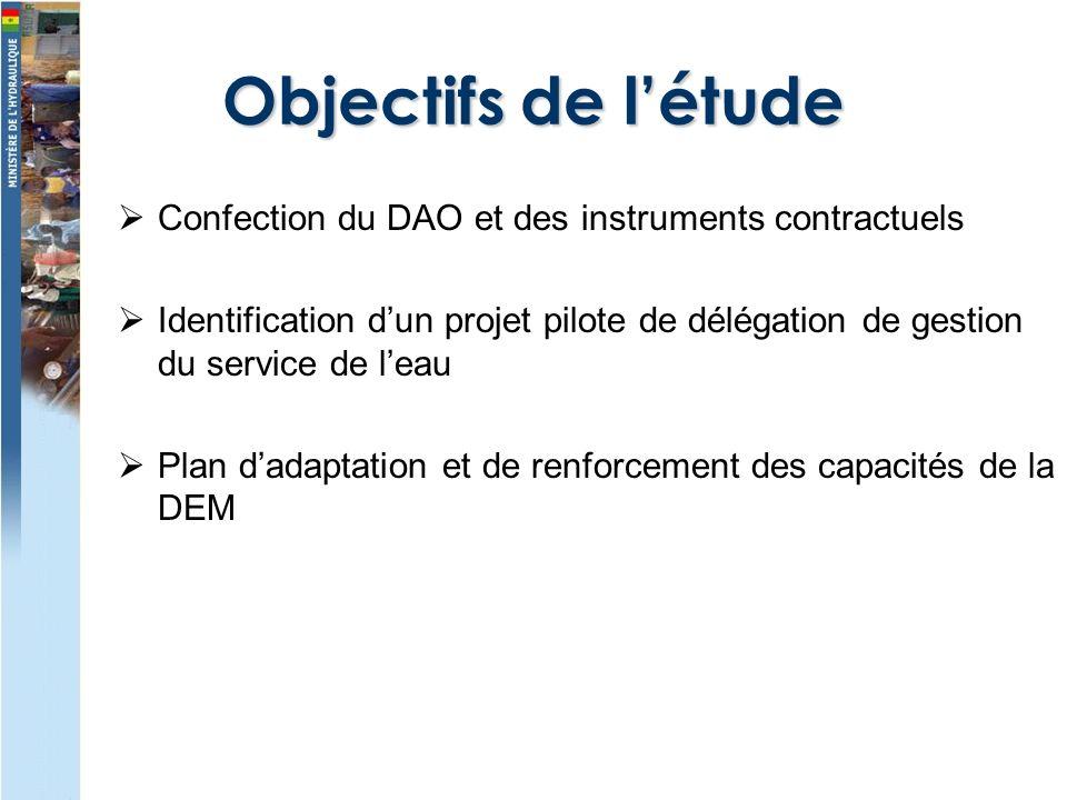 Objectifs de létude Confection du DAO et des instruments contractuels Identification dun projet pilote de délégation de gestion du service de leau Plan dadaptation et de renforcement des capacités de la DEM
