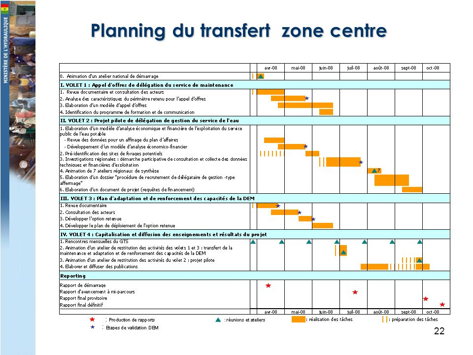 22 Planning du transfert zone centre