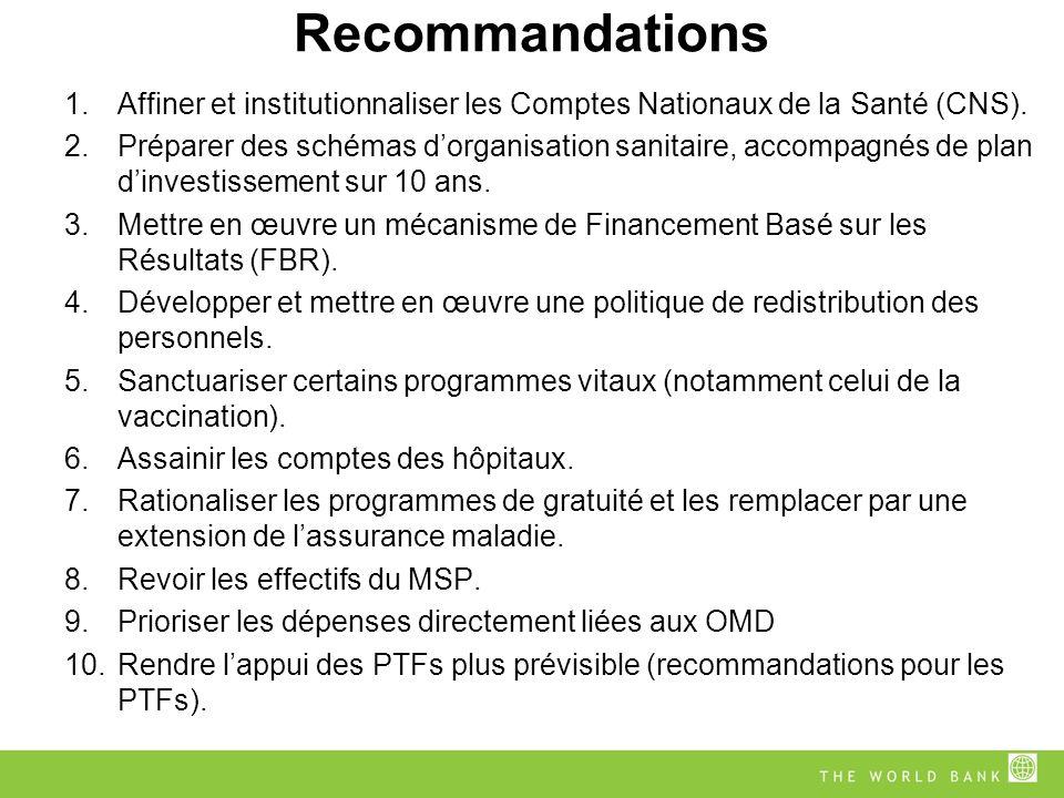 Recommandations 1.Affiner et institutionnaliser les Comptes Nationaux de la Santé (CNS).
