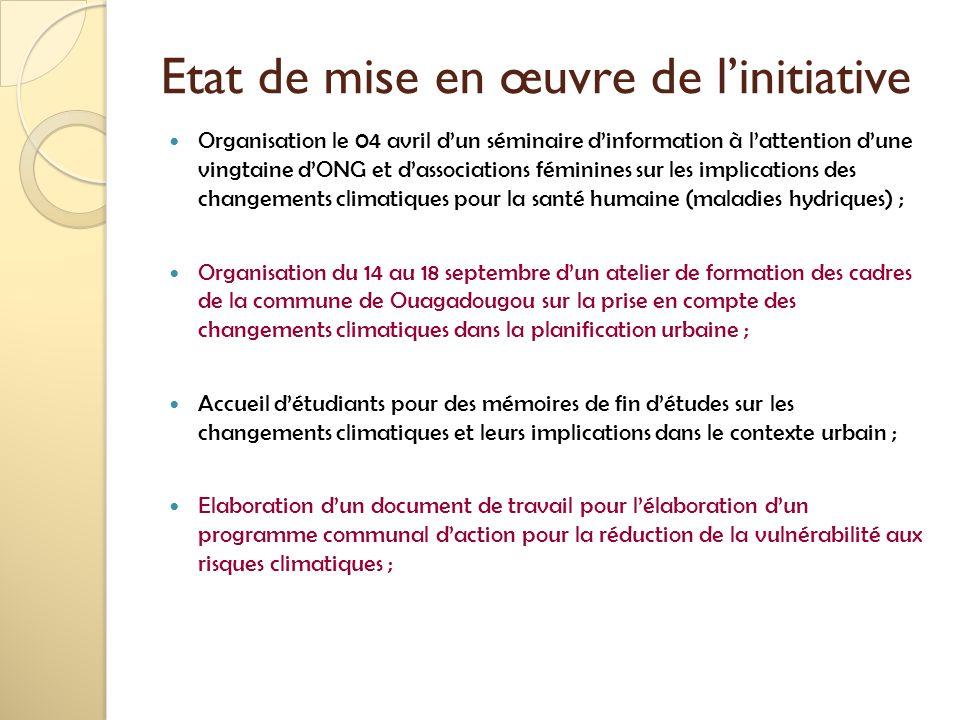Etat de mise en œuvre de linitiative Organisation le 04 avril dun séminaire dinformation à lattention dune vingtaine dONG et dassociations féminines s