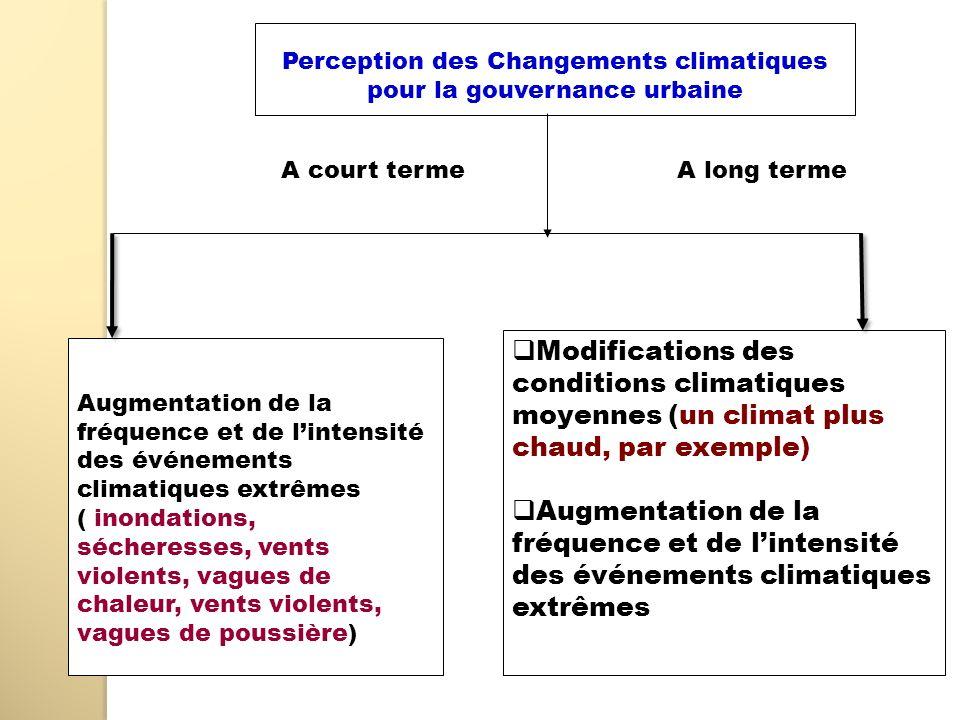 Perception des Changements climatiques pour la gouvernance urbaine Augmentation de la fréquence et de lintensité des événements climatiques extrêmes (