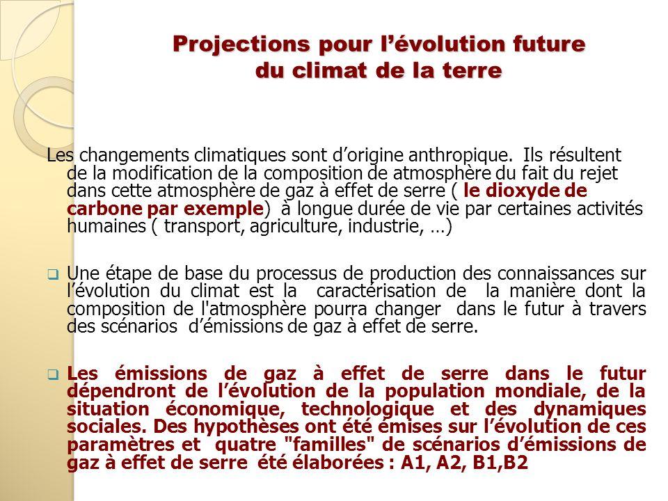 Projections pour lévolution future du climat de la terre Les changements climatiques sont dorigine anthropique. Ils résultent de la modification de la