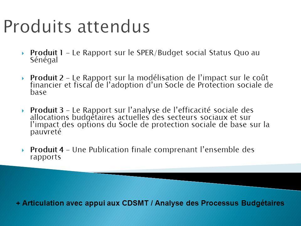 Produits attendus Produit 1 – Le Rapport sur le SPER/Budget social Status Quo au Sénégal Produit 2 – Le Rapport sur la modélisation de limpact sur le