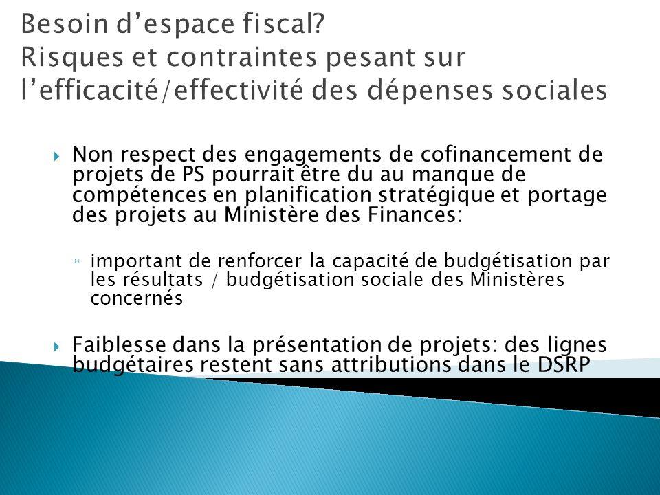 Besoin despace fiscal? Risques et contraintes pesant sur lefficacité/effectivité des dépenses sociales Non respect des engagements de cofinancement de