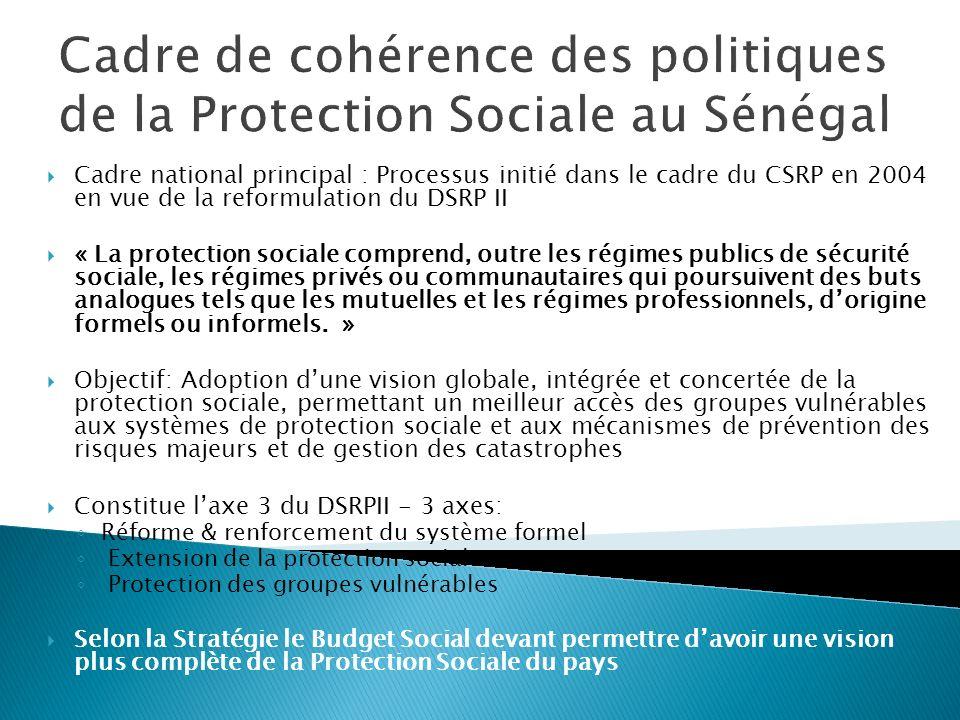 Cadre de cohérence des politiques de la Protection Sociale au Sénégal Cadre national principal : Processus initié dans le cadre du CSRP en 2004 en vue