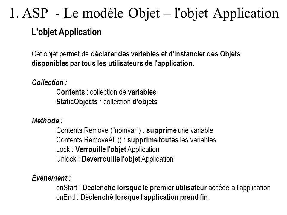 1. ASP - Le modèle Objet – l'objet Application L'objet Application Cet objet permet de déclarer des variables et d'instancier des Objets disponibles p
