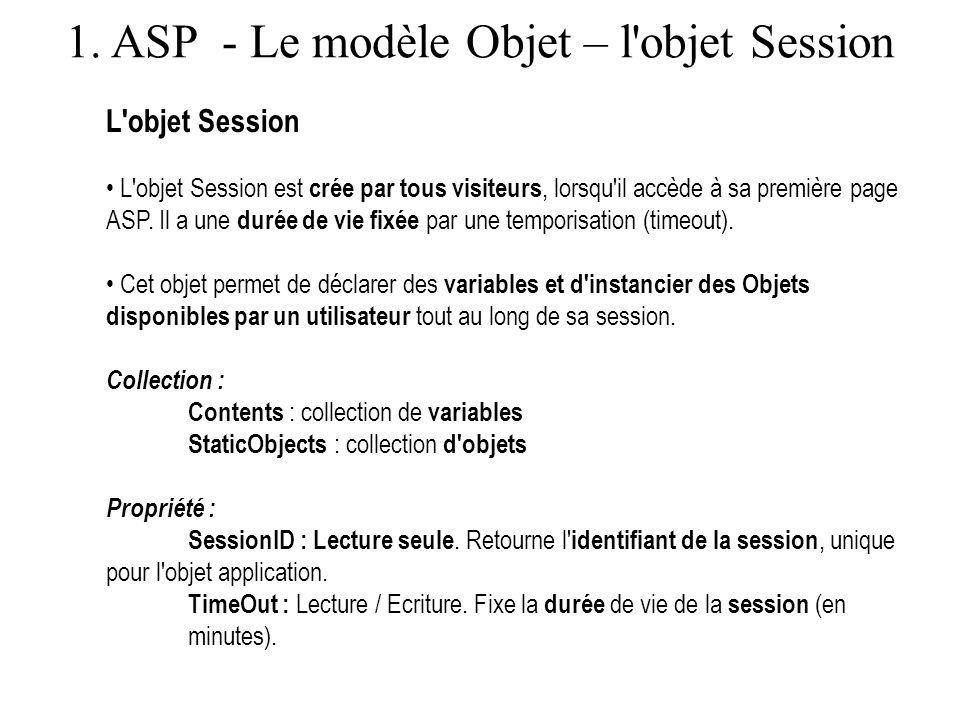 1. ASP - Le modèle Objet – l'objet Session L'objet Session L'objet Session est crée par tous visiteurs, lorsqu'il accède à sa première page ASP. Il a