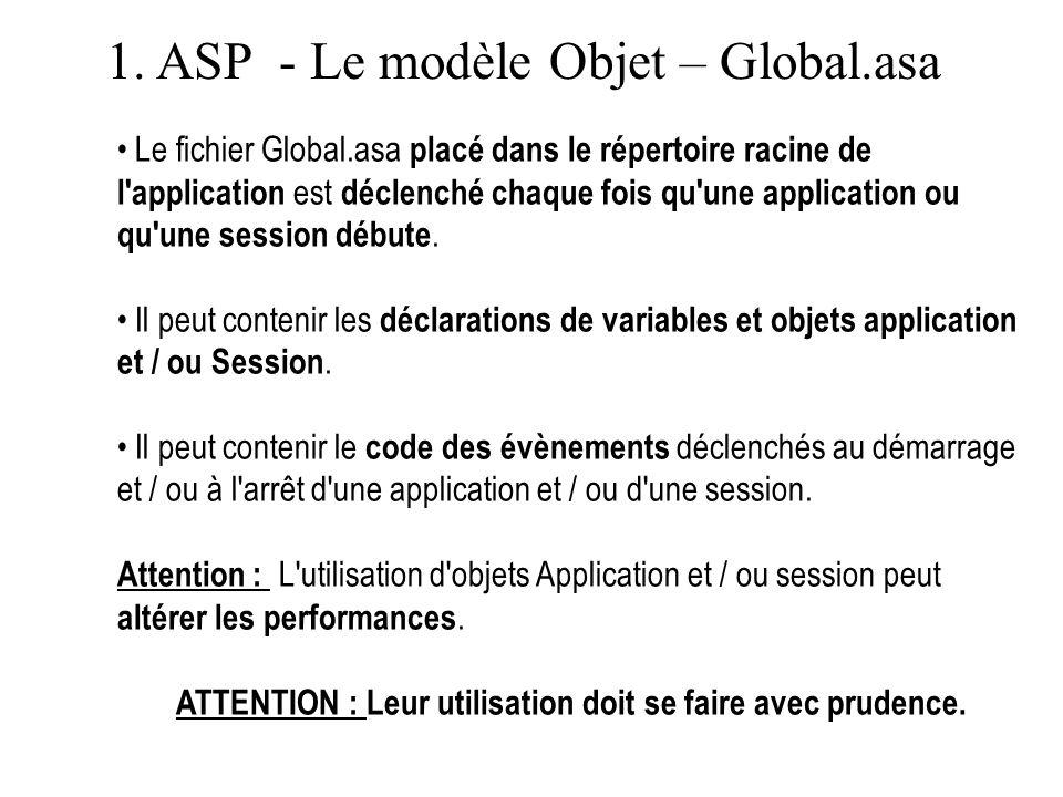 1. ASP - Le modèle Objet – Global.asa Le fichier Global.asa placé dans le répertoire racine de l'application est déclenché chaque fois qu'une applicat