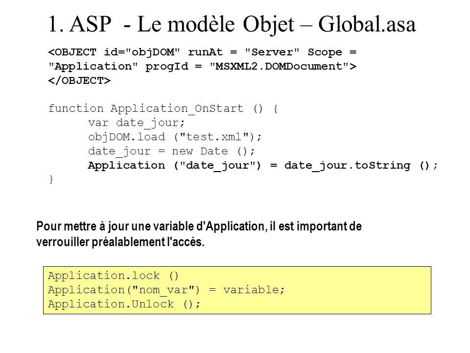 1. ASP - Le modèle Objet – Global.asa function Application_OnStart () { var date_jour; objDOM.load (