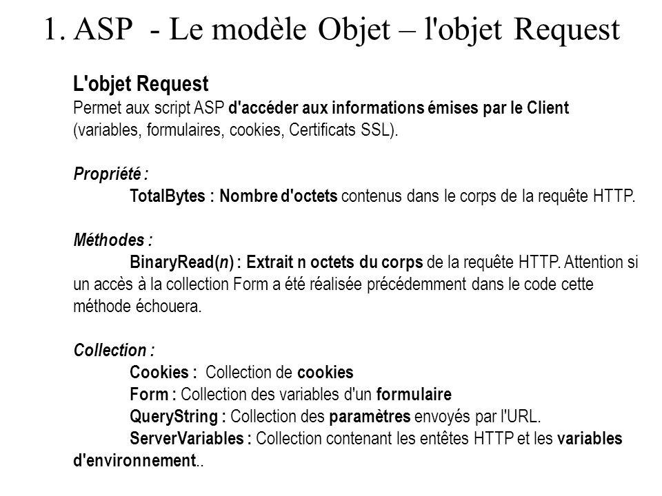 1. ASP - Le modèle Objet – l'objet Request L'objet Request Permet aux script ASP d'accéder aux informations émises par le Client (variables, formulair