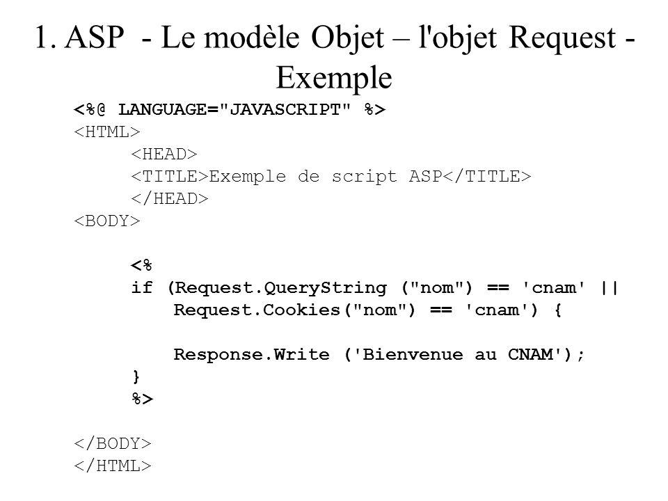 1. ASP - Le modèle Objet – l'objet Request - Exemple Exemple de script ASP <% if (Request.QueryString (