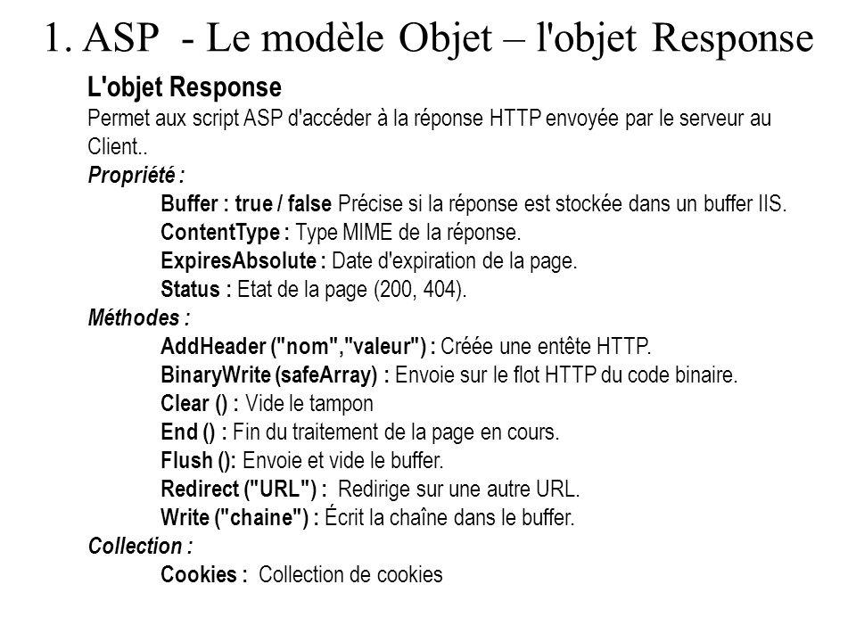 1. ASP - Le modèle Objet – l'objet Response L'objet Response Permet aux script ASP d'accéder à la réponse HTTP envoyée par le serveur au Client.. Prop
