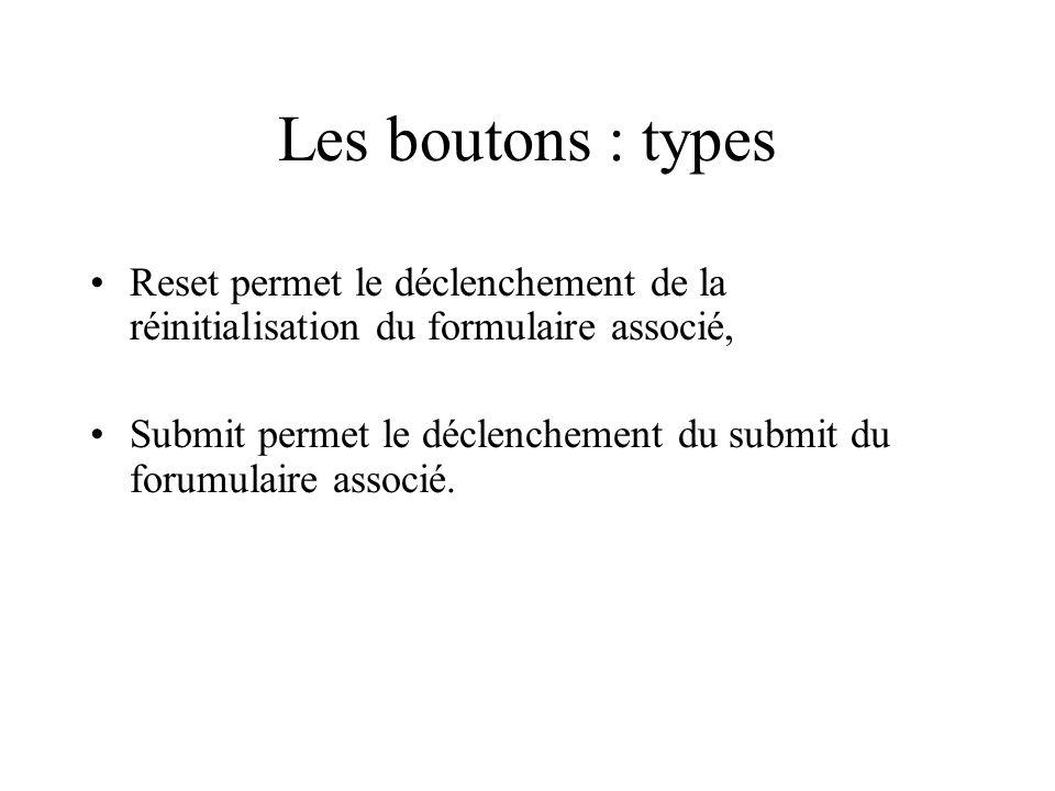 Les boutons : types Reset permet le déclenchement de la réinitialisation du formulaire associé, Submit permet le déclenchement du submit du forumulair