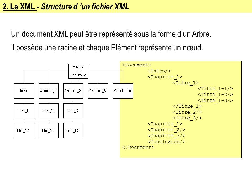 2. Le XML - Structure d un fichier XML Un document XML peut être représenté sous la forme dun Arbre. Il possède une racine et chaque Elément représent