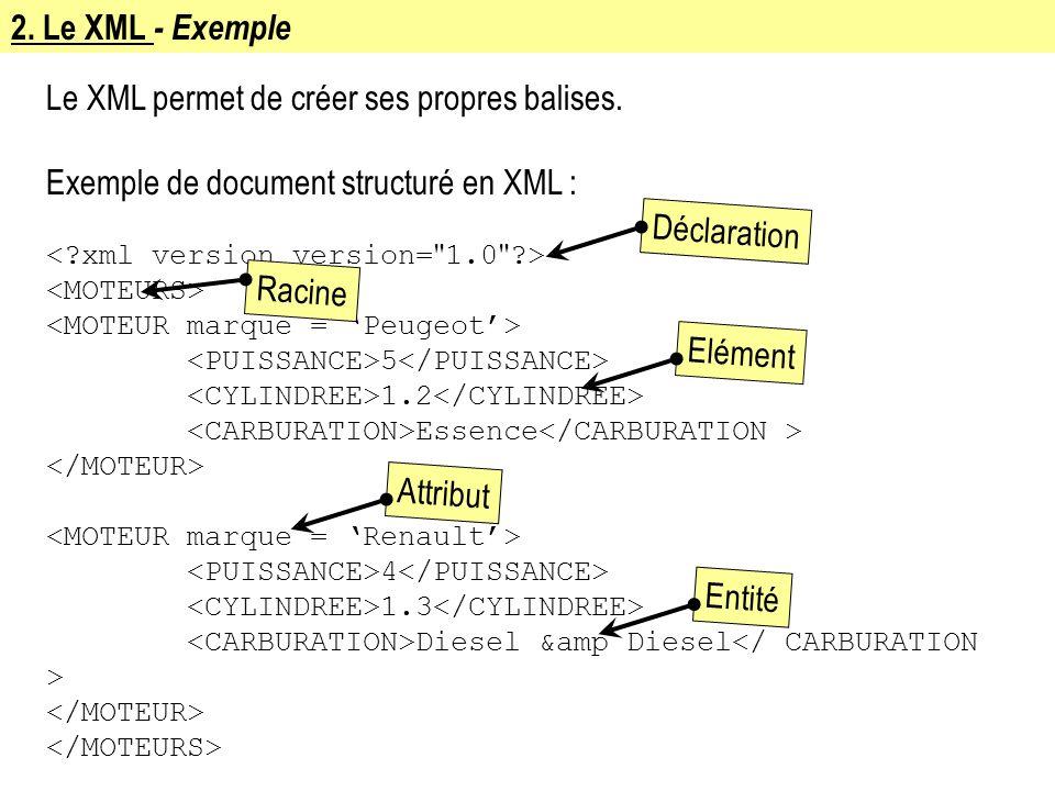 Le XML permet de créer ses propres balises. Exemple de document structuré en XML : 5 1.2 Essence 4 1.3 Diesel &amp Diesel 2. Le XML - Exemple Déclarat