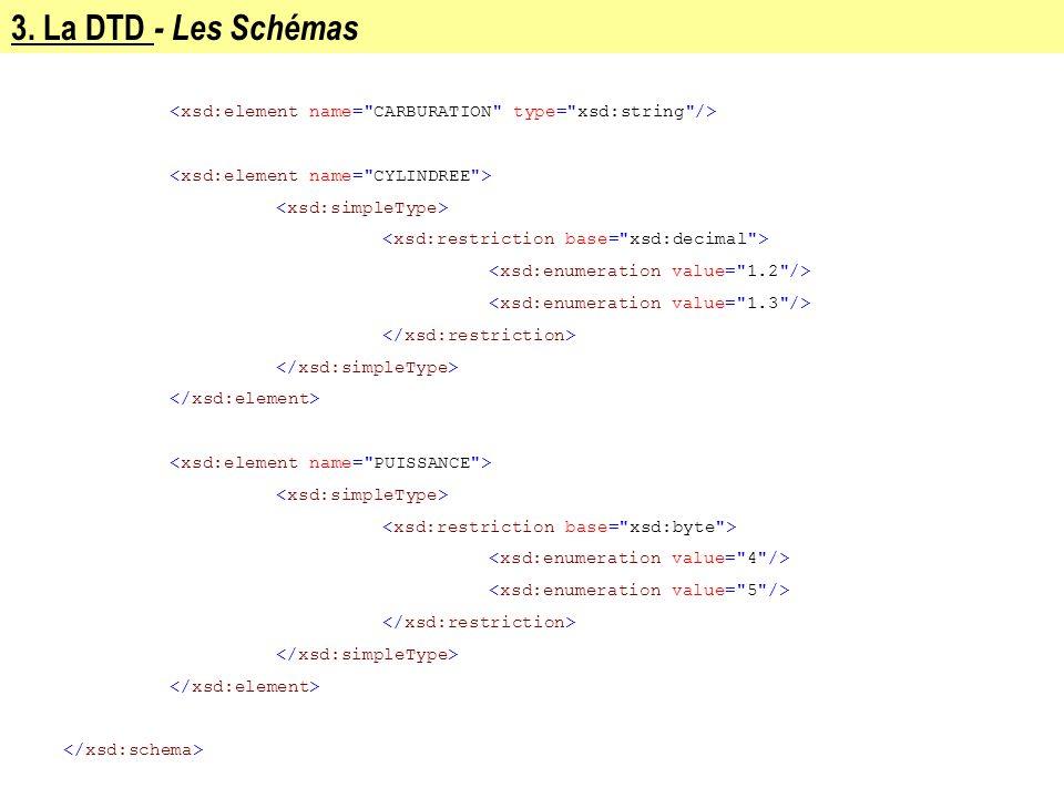 3. La DTD - Les Schémas