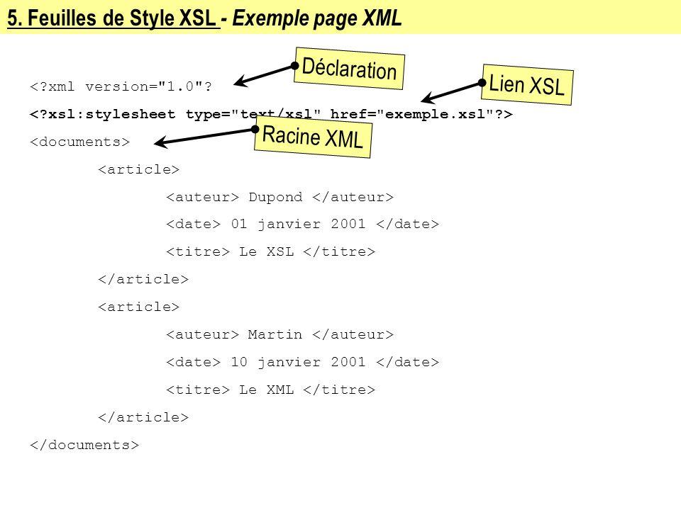 5. Feuilles de Style XSL - Exemple page XML <?xml version=