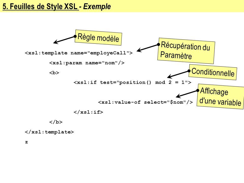 5. Feuilles de Style XSL - Exemple z Récupération du Paramètre ConditionnelleAffichage d'une variable Règle modèle
