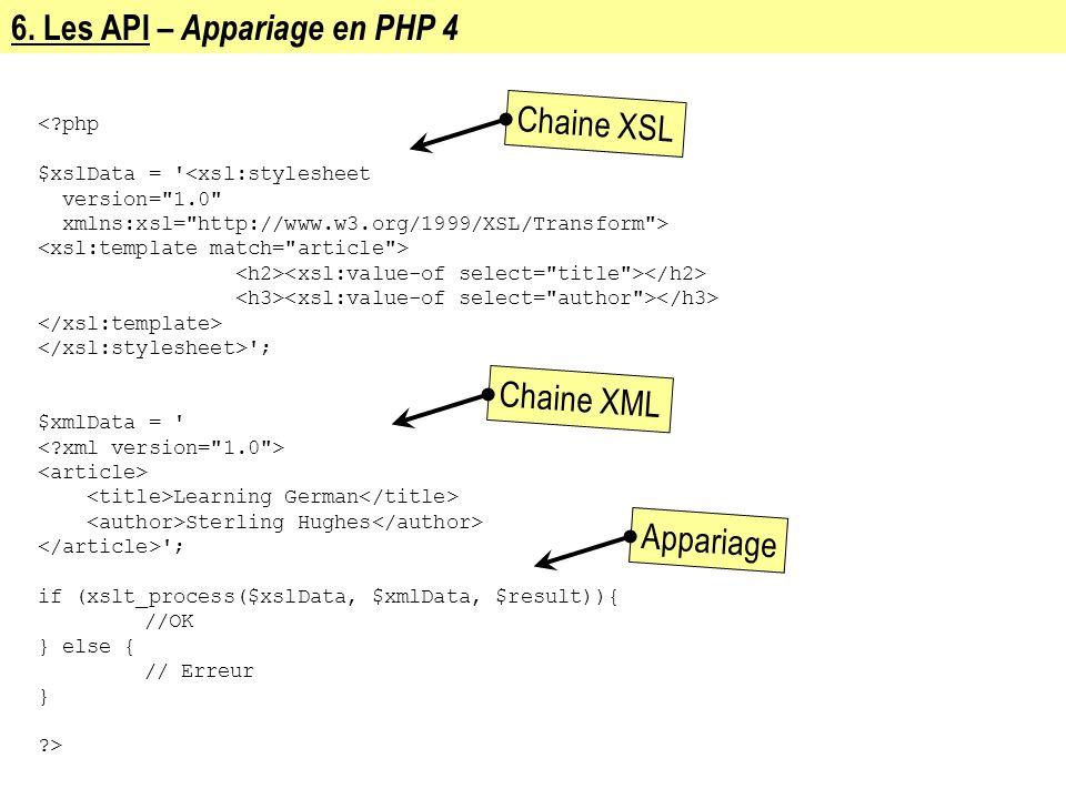 6. Les API – Appariage en PHP 4 <?php $xslData = '<xsl:stylesheet version=