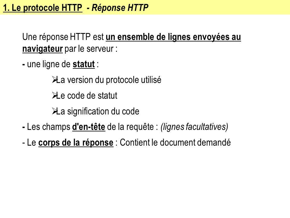 1. Le protocole HTTP - Réponse HTTP Une réponse HTTP est un ensemble de lignes envoyées au navigateur par le serveur : - une ligne de statut : La vers