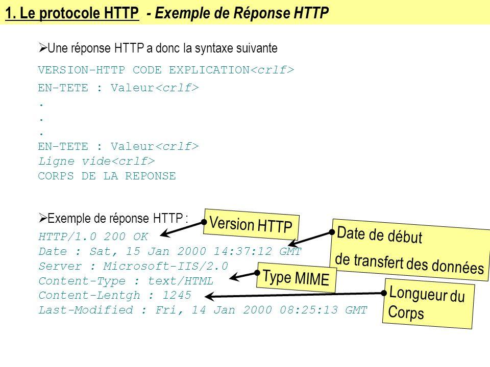 1. Le protocole HTTP - Exemple de Réponse HTTP Une réponse HTTP a donc la syntaxe suivante VERSION-HTTP CODE EXPLICATION EN-TETE : Valeur. EN-TETE : V