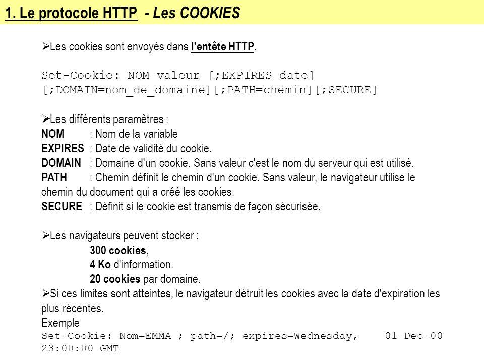 1. Le protocole HTTP - Les COOKIES Les cookies sont envoyés dans l'entête HTTP. Set-Cookie: NOM=valeur [;EXPIRES=date] [;DOMAIN=nom_de_domaine][;PATH=
