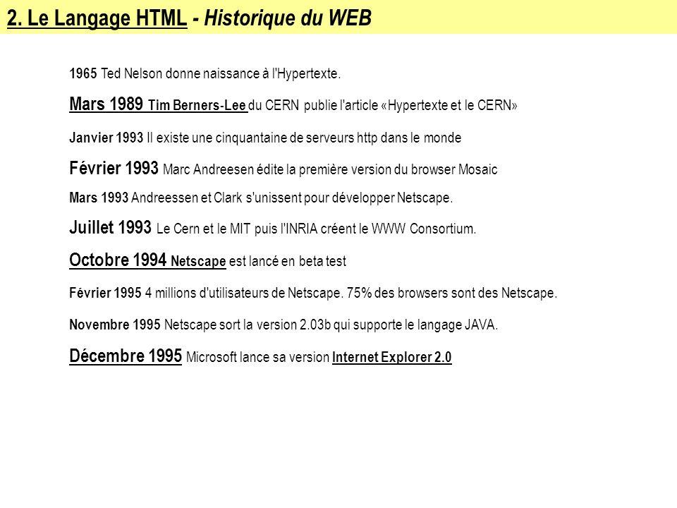 2. Le Langage HTML - Historique du WEB 1965 Ted Nelson donne naissance à l'Hypertexte. Mars 1989 Tim Berners-Lee du CERN publie l'article «Hypertexte