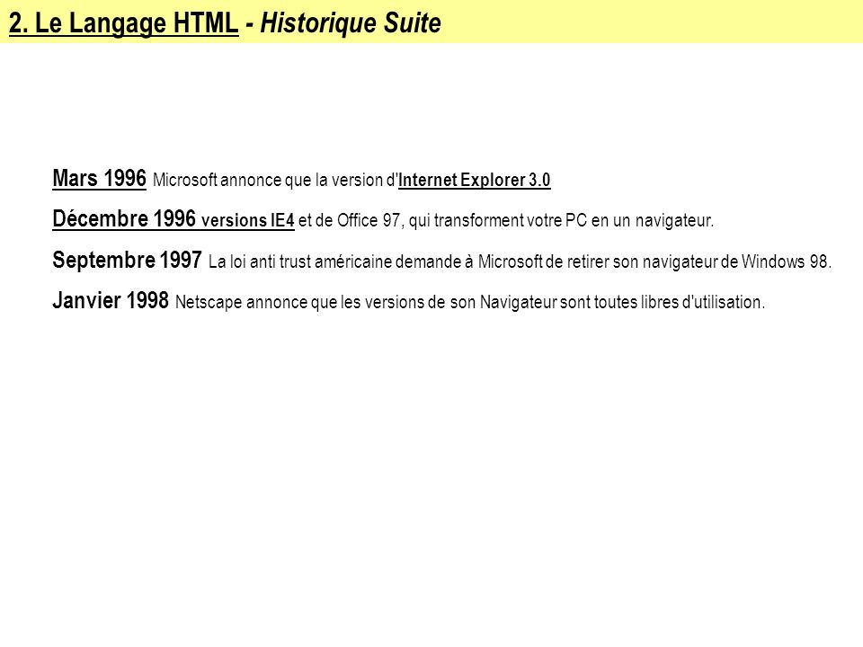 Mars 1996 Microsoft annonce que la version d' Internet Explorer 3.0 Décembre 1996 versions IE4 et de Office 97, qui transforment votre PC en un naviga