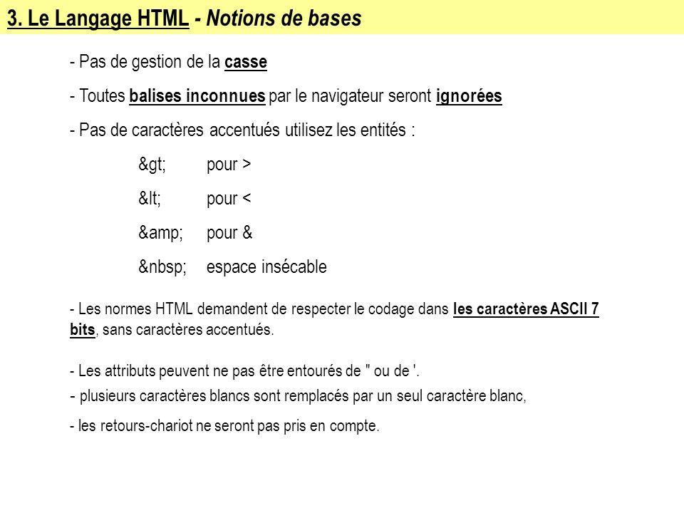 3. Le Langage HTML - Notions de bases - Pas de gestion de la casse - Toutes balises inconnues par le navigateur seront ignorées - Pas de caractères ac
