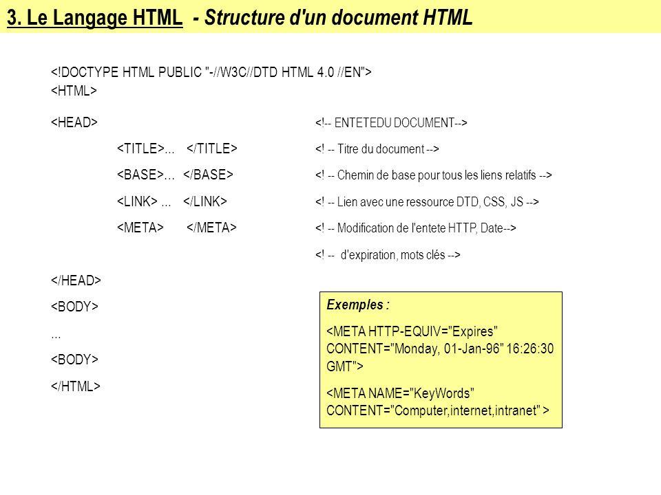 ... …...... 3. Le Langage HTML - Structure d'un document HTML Exemples :
