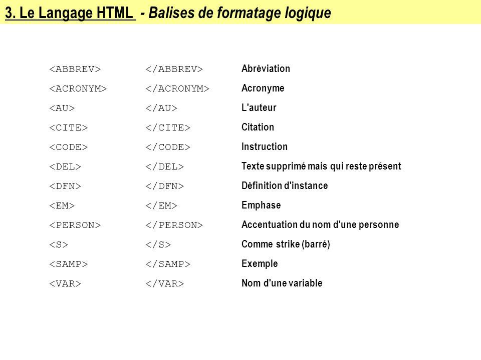 3. Le Langage HTML - Balises de formatage logique Abréviation Acronyme L'auteur Citation Instruction Texte supprimé mais qui reste présent Définition
