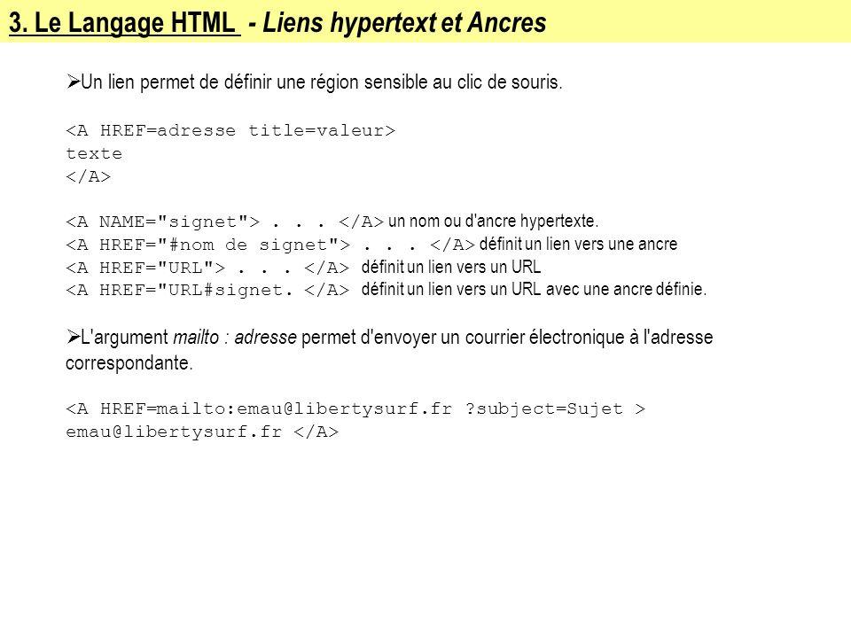 3. Le Langage HTML - Liens hypertext et Ancres Un lien permet de définir une région sensible au clic de souris. texte... un nom ou d'ancre hypertexte.