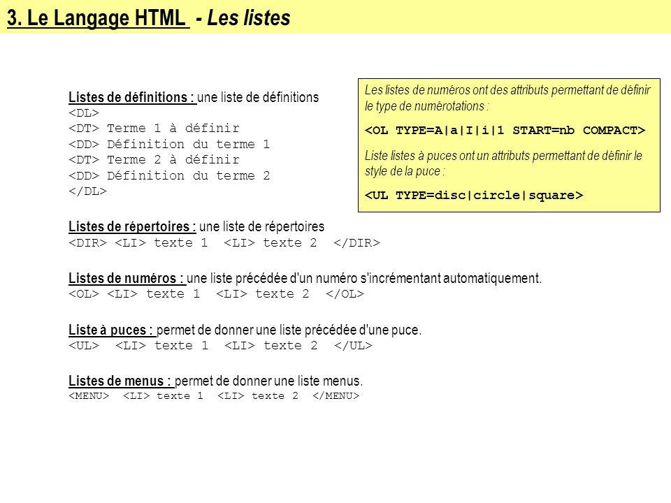 3. Le Langage HTML - Les listes Listes de définitions : une liste de définitions Terme 1 à définir Définition du terme 1 Terme 2 à définir Définition