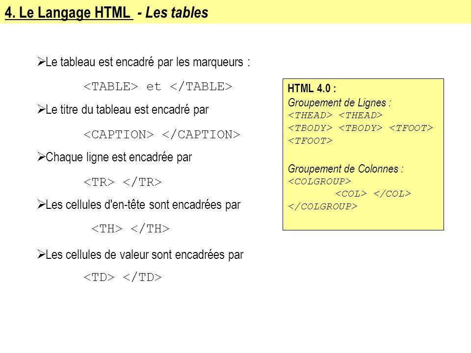 4. Le Langage HTML - Les tables Le tableau est encadré par les marqueurs : et Le titre du tableau est encadré par Chaque ligne est encadrée par Les ce