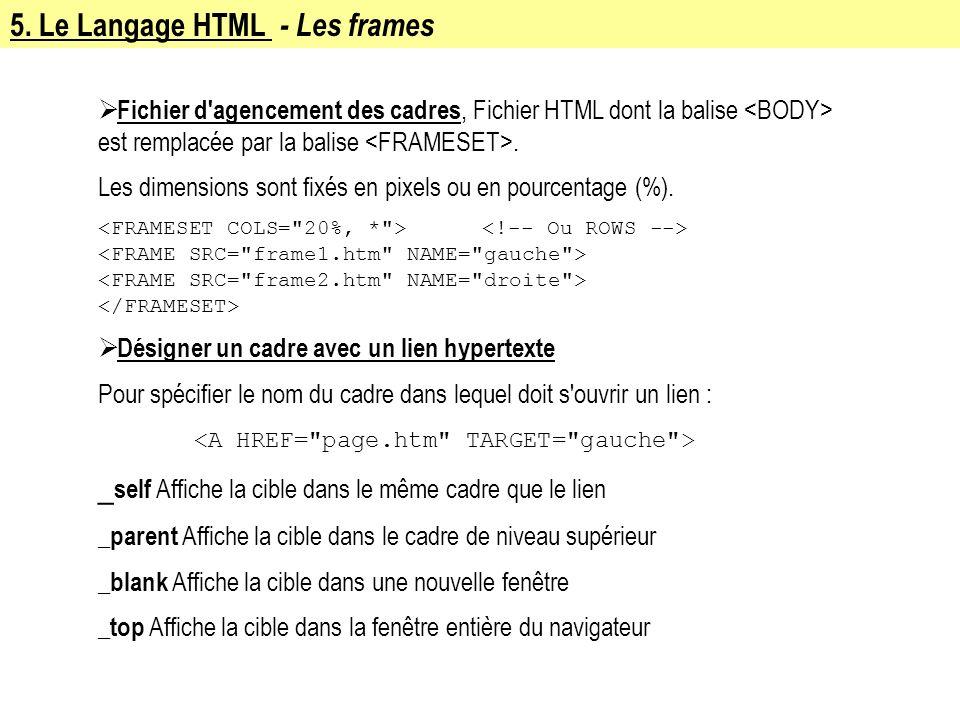 5. Le Langage HTML - Les frames Fichier d'agencement des cadres, Fichier HTML dont la balise est remplacée par la balise. Les dimensions sont fixés en