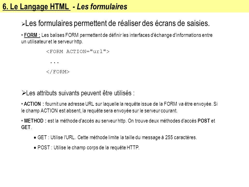 6. Le Langage HTML - Les formulaires Les formulaires permettent de réaliser des écrans de saisies. FORM : Les balises FORM permettent de définir les i